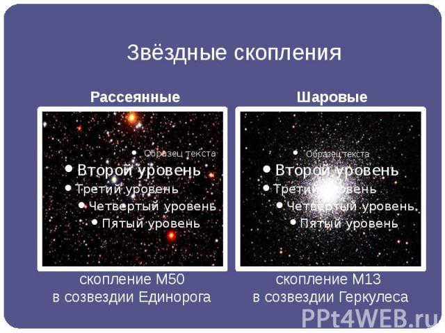 Звёздные скопления Рассеянные