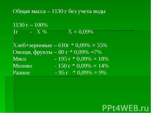 Общая масса – 1130 г без учета воды Общая масса – 1130 г без учета воды 1130 г – 100% 1г - Х % Х = 0,09% Хлеб+зерновые – 610г * 0,09% = 55% Овощи, фрукты – 80 г * 0,09% =7% Мясо - 195 г * 0,09% = 18% Молоко - 150 г * 0,09% = 14% Разное - 95 г * 0,09% = 9%