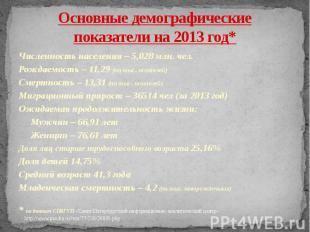 Основные демографические показатели на 2013 год* Численность населения – 5,028 м
