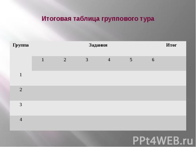 Итоговая таблица группового тура