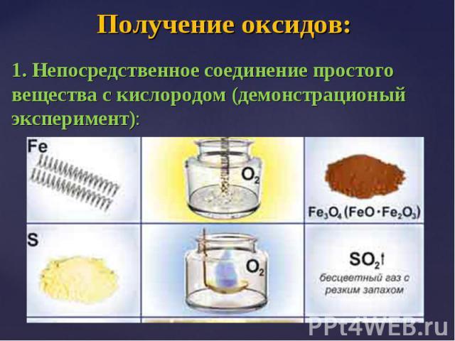 1. Непосредственное соединение простого вещества с кислородом (демонстрационый эксперимент): 1. Непосредственное соединение простого вещества с кислородом (демонстрационый эксперимент):