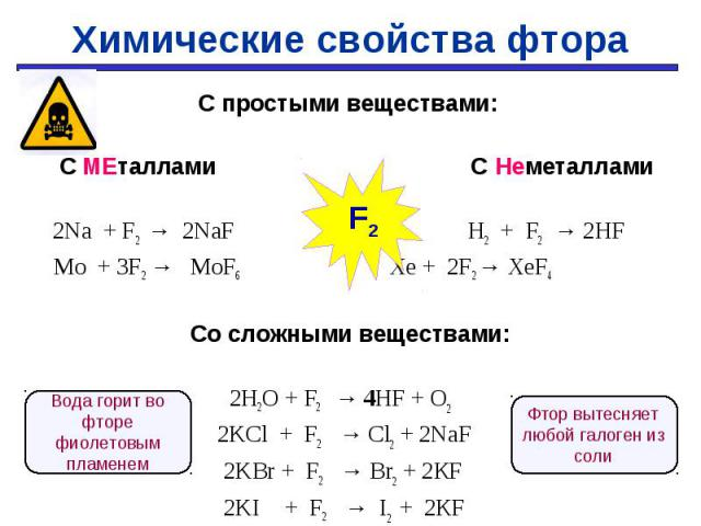 С простыми веществами: С простыми веществами: С МЕталлами С Неметаллами 2Na + F2 → 2NaF H2 + F2 → 2HF Mo + 3F2 → MoF6 Xe + 2F2 → XeF4 Со сложными веществами: 2H2O + F2 → 4HF + O2 2KCl + F2 → Cl2 + 2NaF 2KBr + F2 → Br2 + 2КF 2KI + F2 → I2 + 2КF
