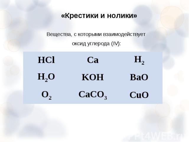 Вещества, с которыми взаимодействует Вещества, с которыми взаимодействует оксид углерода (IV):
