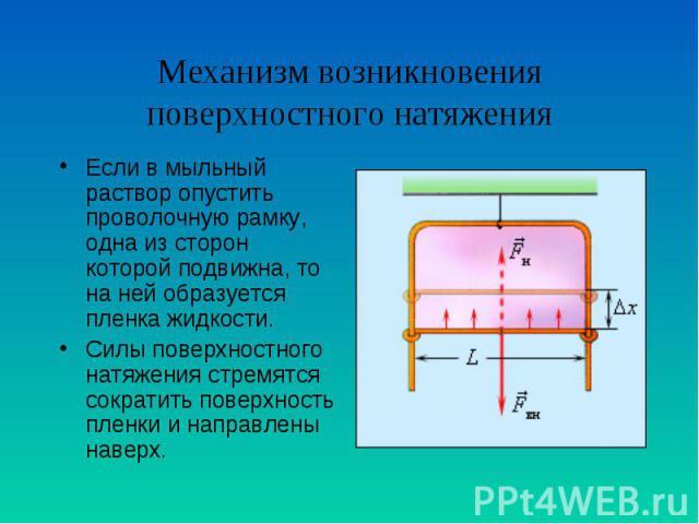 Механизм возникновения поверхностного натяжения Если в мыльный раствор опустить проволочную рамку, одна из сторон которой подвижна, то на ней образуется пленка жидкости. Силы поверхностного натяжения стремятся сократить поверхность пленки и направле…
