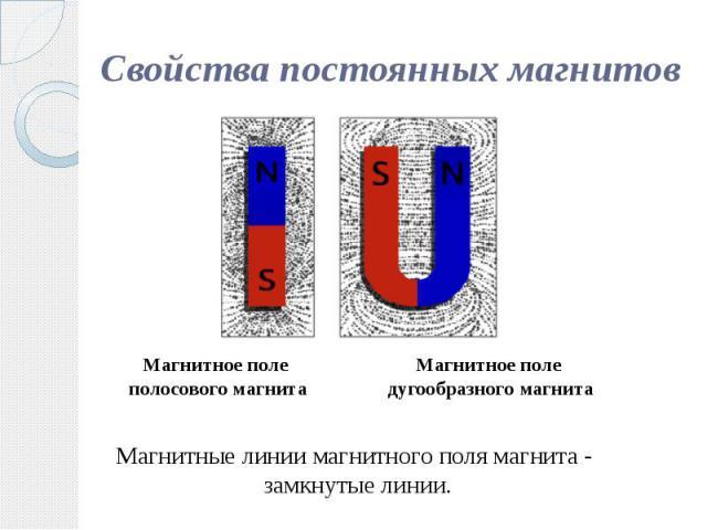 Свойства постоянных магнитов Магнитные линии магнитного поля магнита - замкнутые линии.