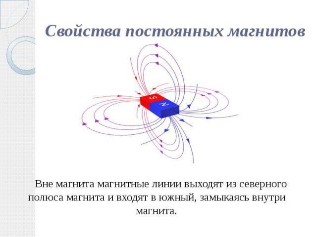 Свойства постоянных магнитов Вне магнита магнитные линии выходят из северного полюса магнита и входят в южный, замыкаясь внутри магнита.