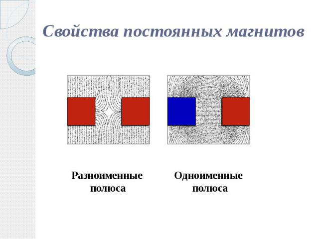 Свойства постоянных магнитов