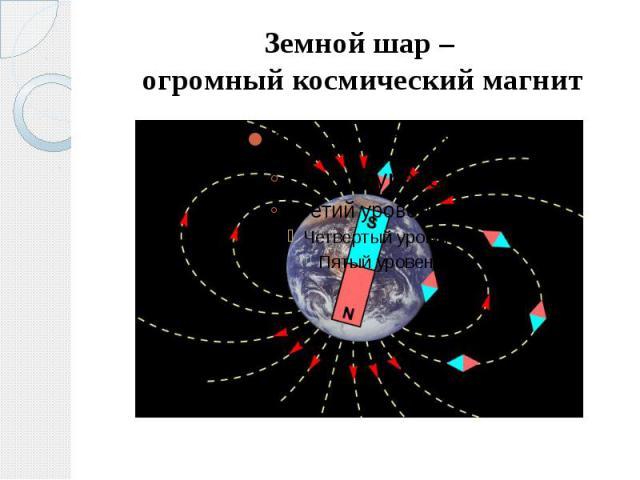 Земной шар – огромный космический магнит