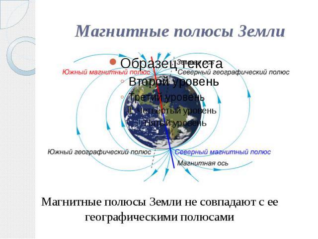 Магнитные полюсы Земли
