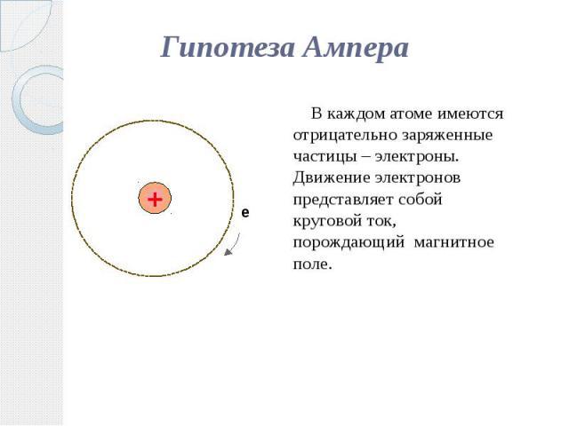 Гипотеза Ампера В каждом атоме имеются отрицательно заряженные частицы – электроны. Движение электронов представляет собой круговой ток, порождающий магнитное поле.