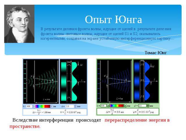 Опыт Юнга В результате деления фронта волны, идущие от щелей в результате деления фронта волны световые волны, идущие от щелей S1 и S2, оказывались когерентными, создавая на экране устойчивую интерференционную картину…