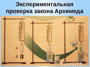 Экспериментальная проверка закона Архимеда