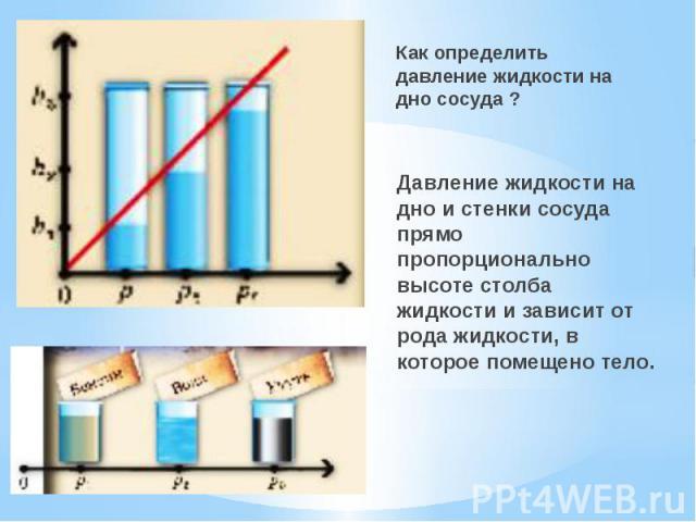 Как определить давление жидкости на дно сосуда ? Как определить давление жидкости на дно сосуда ?