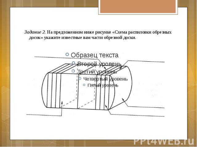 Задание 2. На предложенном ниже рисунке «Схема распиловки обрезных досок» укажите известные вам части обрезной доски.