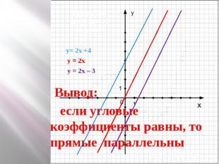 Проверка домашнего задания Ь y= 2x +4 y = 2x y = 2x – 3 Вывод: если угловые коэф