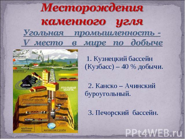 1. Кузнецкий бассейн (Кузбасс) – 40 % добычи. 1. Кузнецкий бассейн (Кузбасс) – 40 % добычи. 2. Канско – Ачинский буроугольный. 3. Печорский бассейн.