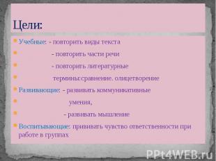 Цели: Учебные: - повторить виды текста - повторить части речи - повторить литера