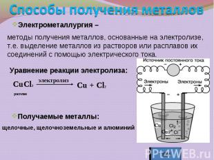 методы получения металлов, основанные на электролизе, т.е. выделение металлов из