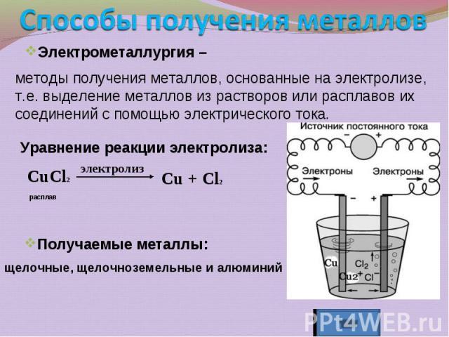 методы получения металлов, основанные на электролизе, т.е. выделение металлов из растворов или расплавов их соединений с помощью электрического тока. методы получения металлов, основанные на электролизе, т.е. выделение металлов из растворов или расп…