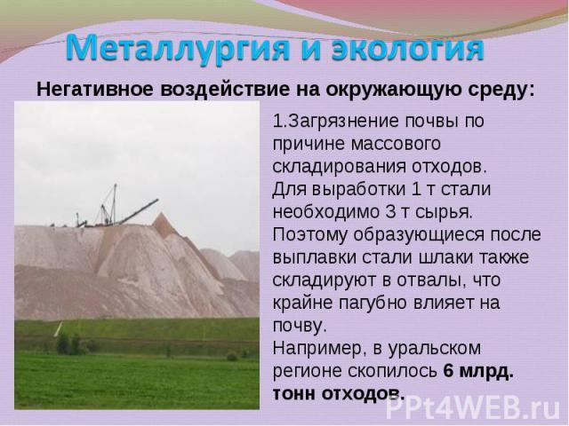 Негативное воздействие на окружающую среду: Негативное воздействие на окружающую среду: