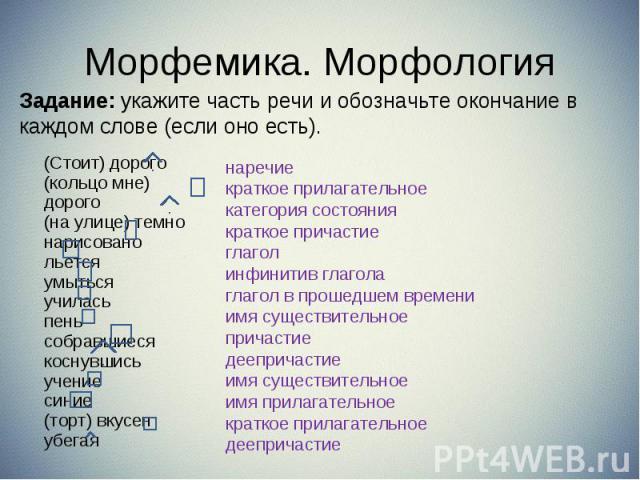 Задание: укажите часть речи и обозначьте окончание в каждом слове (если оно есть). Задание: укажите часть речи и обозначьте окончание в каждом слове (если оно есть).