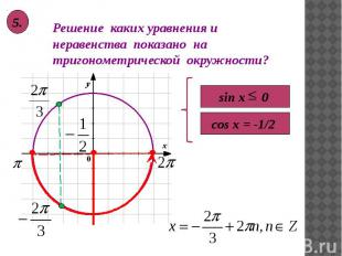 Решение каких уравнения и неравенства показано на тригонометрической окружности?