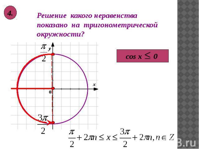 Решение какого неравенства показано на тригонометрической окружности?