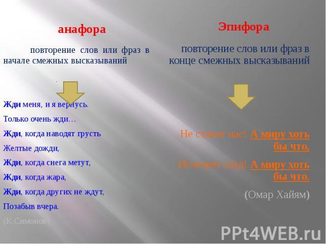 анафора анафора