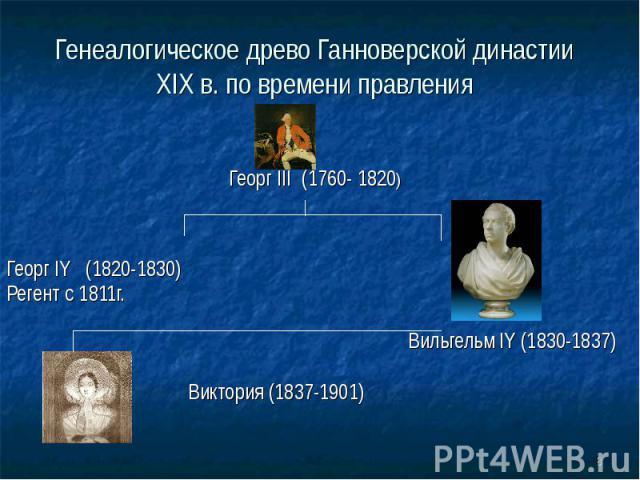 Генеалогическое древо Ганноверской династии XIX в. по времени правления Георг III (1760- 1820) Георг IY (1820-1830) Регент с 1811г. Вильгельм IY (1830-1837) Виктория (1837-1901)