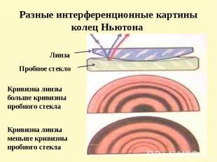 Разные интерференционные картины колец Ньютона