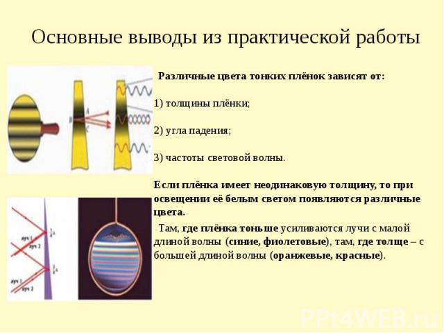 Основные выводы из практической работы Различные цвета тонких плёнок зависят от: 1) толщины плёнки; 2) угла падения; 3) частоты световой волны. Если плёнка имеет неодинаковую толщину, то при освещении её белым светом появляются различные цвета. Там,…