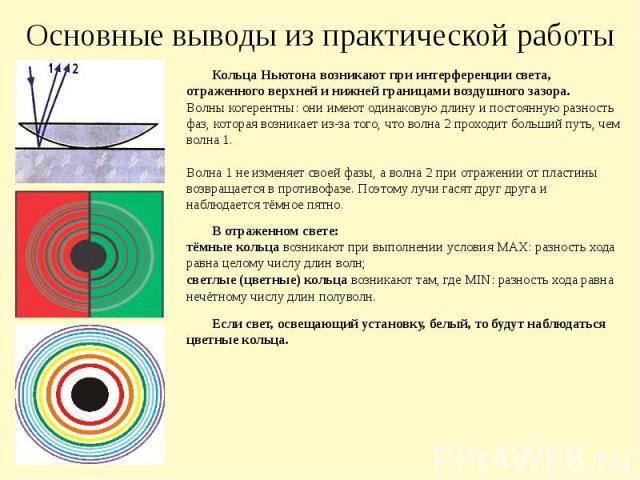 Основные выводы из практической работы Кольца Ньютона возникают при интерференции света, отраженного верхней и нижней границами воздушного зазора. Волны когерентны: они имеют одинаковую длину и постоянную разность фаз, которая возникает из-за того, …