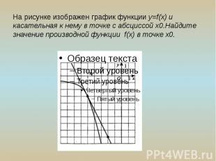 На рисунке изображен график функции y=f(x) и касательная к нему в точке с абсцис