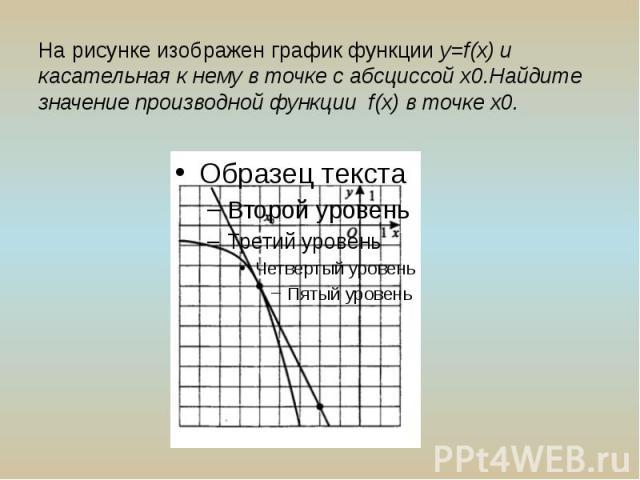 На рисунке изображен график функции y=f(x) и касательная к нему в точке с абсциссой x0.Найдите значение производной функции f(x) в точке x0.