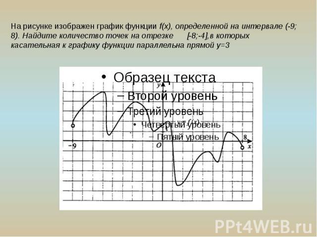 На рисунке изображен график функции f(x), определенной на интервале (-9; 8). Найдите количество точек на отрезке [-8;-4],в которых касательная к графику функции параллельна прямой y=3