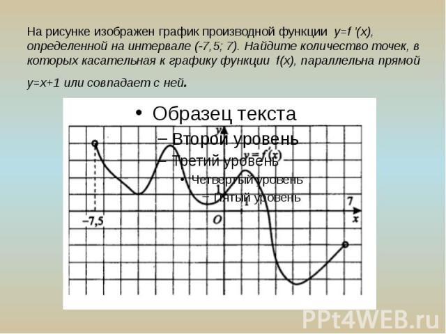 На рисунке изображен график производной функции y=f '(x), определенной на интервале (-7,5; 7). Найдите количество точек, в которых касательная к графику функции f(x), параллельна прямой y=x+1 или совпадает с ней.