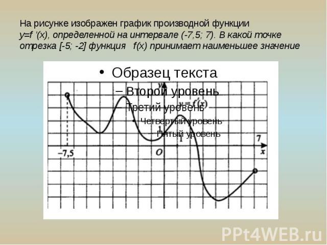 На рисунке изображен график производной функции y=f '(x), определенной на интервале (-7,5; 7). В какой точке отрезка [-5; -2] функция f(x) принимает наименьшее значение