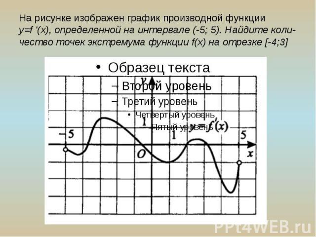 На рисунке изображен график производной функции y=f '(x), определенной на интервале (-5; 5). Найдите коли-чество точек экстремума функции f(x) на отрезке [-4;3]