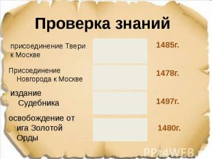 присоединение Твери к Москве присоединение Твери к Москве
