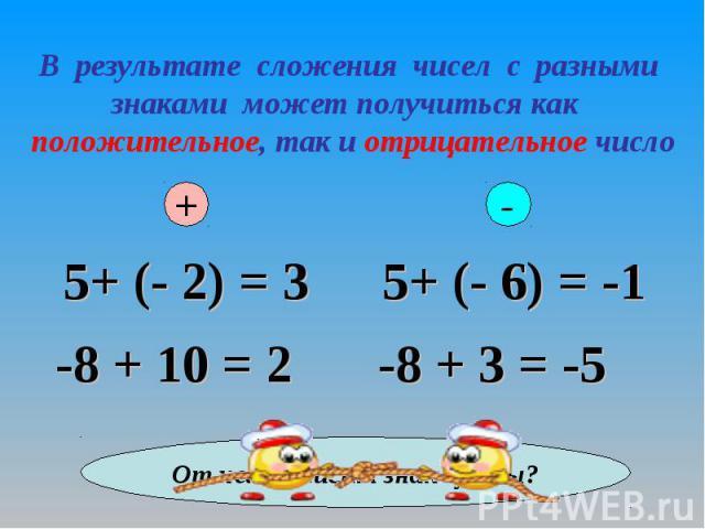 В результате сложения чисел с разными знаками может получиться как положительное, так и отрицательное число 5+ (- 6) = -1