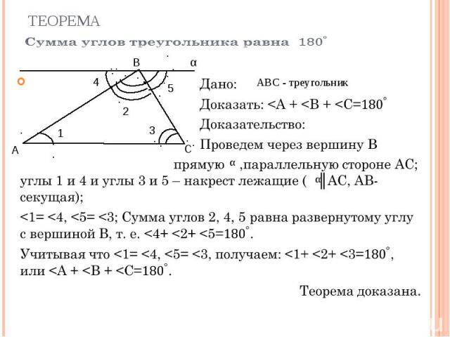 ТЕОРЕМА Дано: Доказать: <A + <B + <C= Доказательство: Проведем через вершину B прямую ,параллельную стороне AC; углы 1 и 4 и углы 3 и 5 – накрест лежащие ( ║AC, AB-секущая); <1= <4, <5= <3; Сумма углов 2, 4, 5 равна развернутому…
