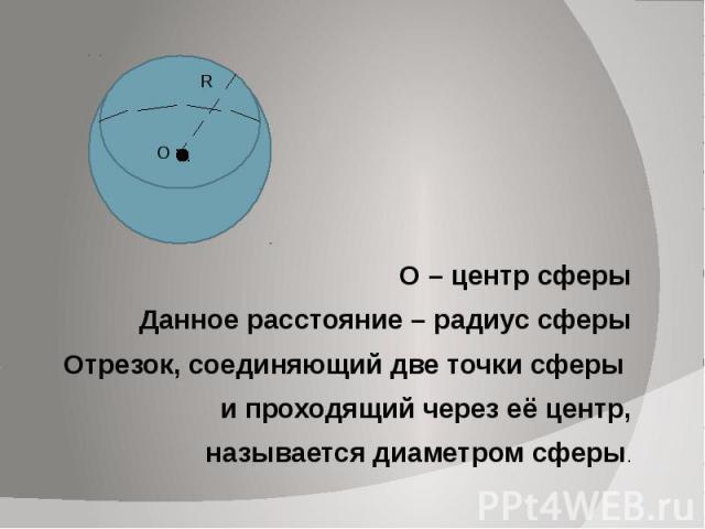 О – центр сферы Данное расстояние – радиус сферы Отрезок, соединяющий две точки сферы и проходящий через её центр, называется диаметром сферы.