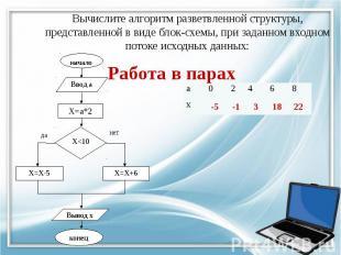 Вычислите алгоритм разветвленной структуры, представленной в виде блок-схемы, пр