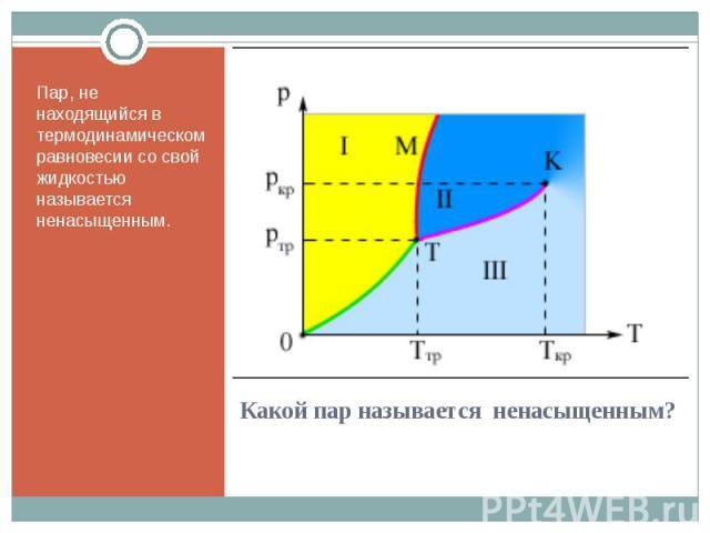 Пар, не находящийся в термодинамическом равновесии со свой жидкостью называется ненасыщенным. Пар, не находящийся в термодинамическом равновесии со свой жидкостью называется ненасыщенным.