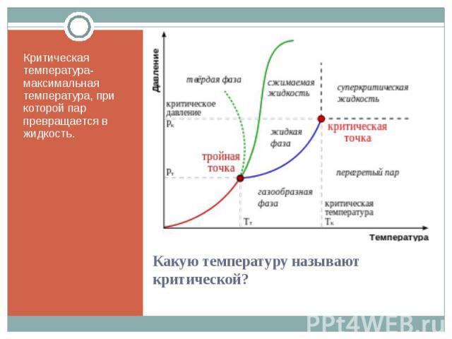Критическая температура- максимальная температура, при которой пар превращается в жидкость. Критическая температура- максимальная температура, при которой пар превращается в жидкость.