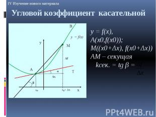 Угловой коэффициент касательной