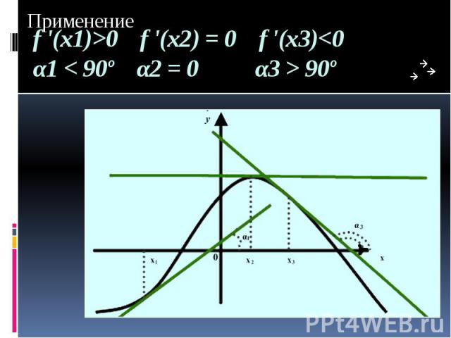 f '(х1)>0 f '(х2) = 0 f '(х3)<0 α1 < 90º α2 = 0 α3 > 90º Применение