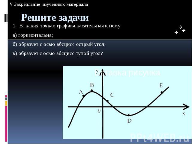 Решите задачи 1. В каких точках графика касательная к нему а) горизонтальна; б) образует с осью абсцисс острый угол; в) образует с осью абсцисс тупой угол?