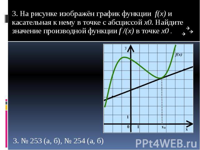 3. На рисунке изображён график функции f(x) и касательная к нему в точке с абсциссой x0. Найдите значение производной функции f /(x) в точке x0 . 3. На рисунке изображён график функции f(x) и касательная к нему в точке с абсциссой x0. Найдите значен…