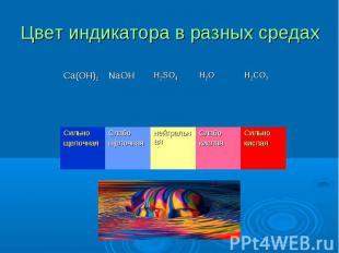 Цвет индикатора в разных средах